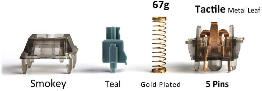 The parts to a key switch.